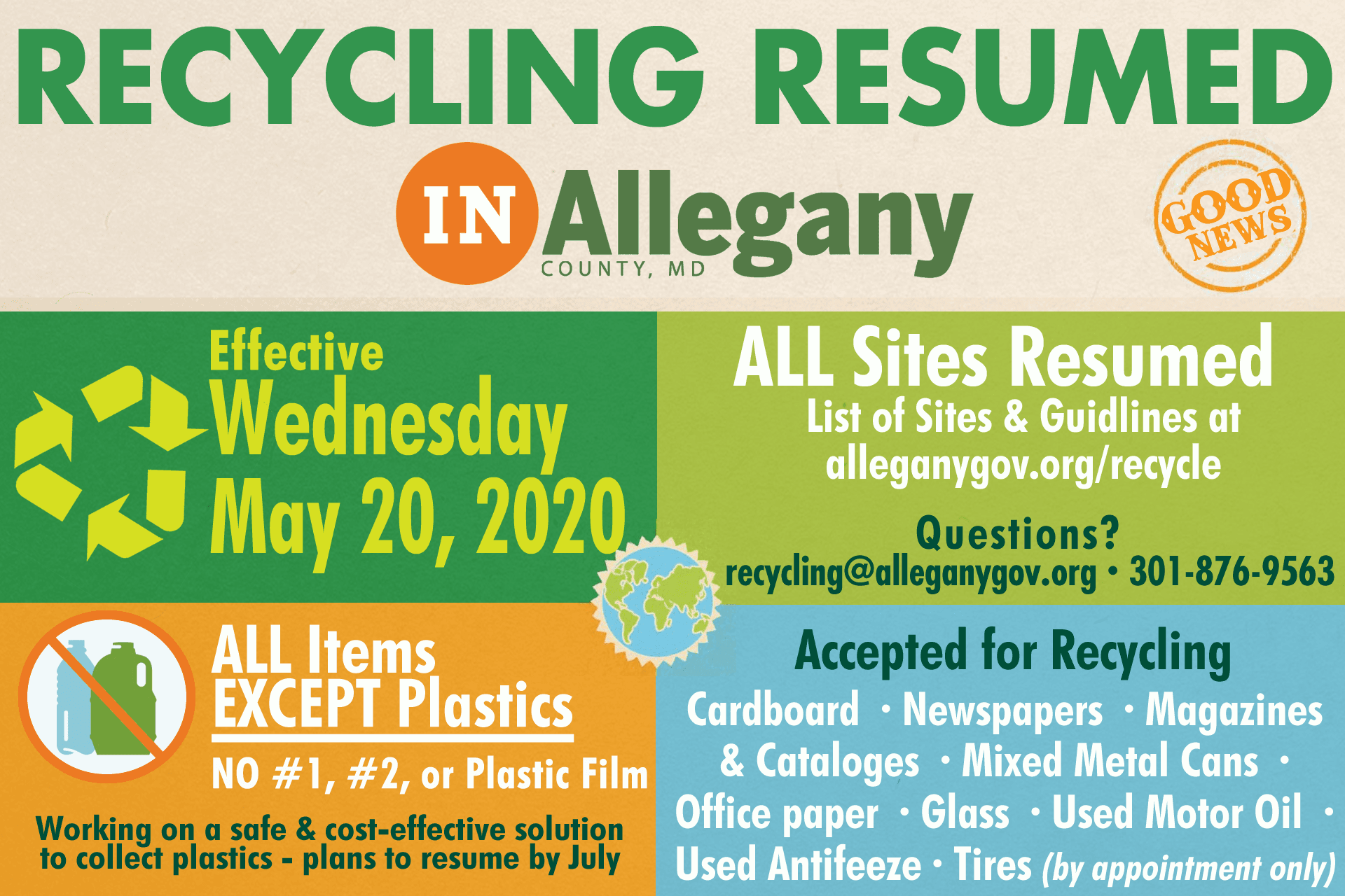 May 20 Recycling Resumed Allegany County MD_