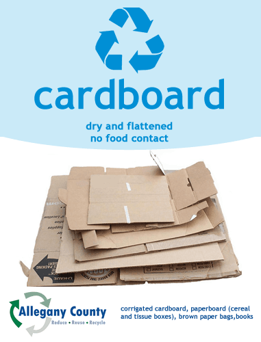 Cardboard Recycling Sign